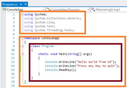 Các khối cơ bản trong file mã nguồn C#