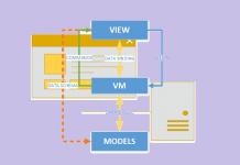 Giải pháp windows forms giả MVVM