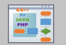 Lập trình và ngôn ngữ lập trình