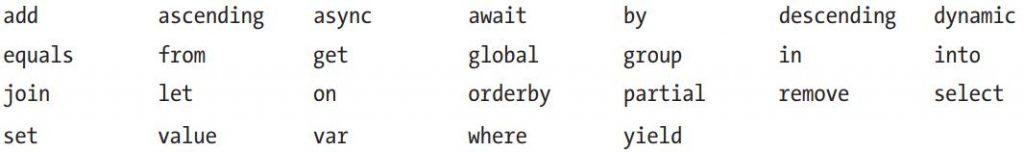 từ khóa ngữ cảnh trong c#