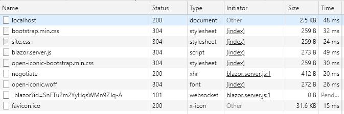 các file của blazor app tải về client