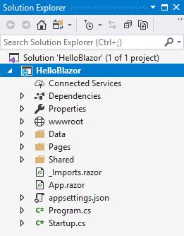 cấu trúc project blazor
